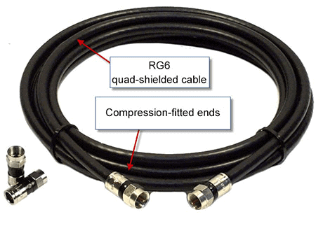Cable RG 6